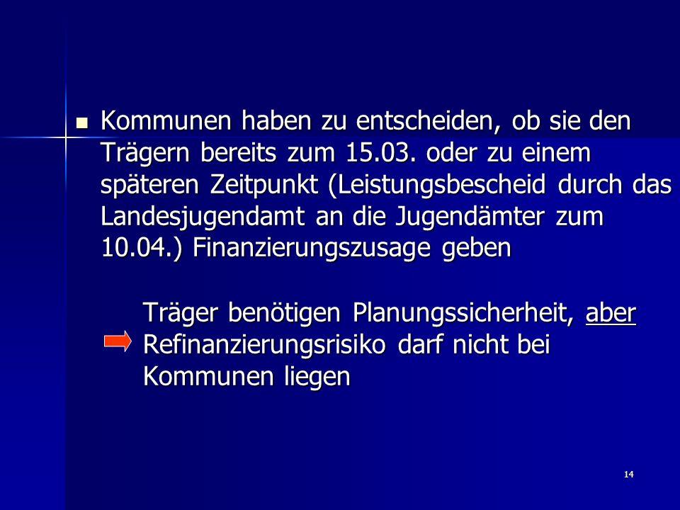 14 Kommunen haben zu entscheiden, ob sie den Trägern bereits zum 15.03.