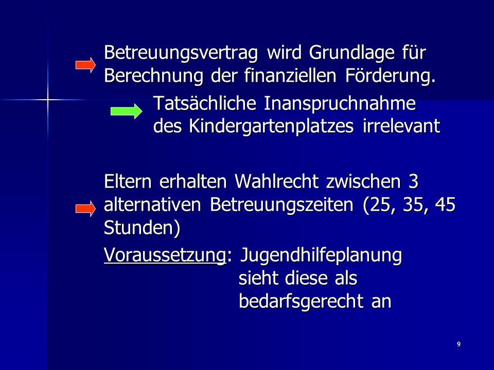 9 Betreuungsvertrag wird Grundlage für Berechnung der finanziellen Förderung.