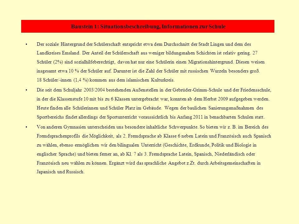 Konzepterstellung/ - abgleich - Arbeitsgruppen KonzeptZuständigkeit Terminierung Mitarbeit (L, E, S) UmweltFrau Krumpholz, Frau Bergmann terminunab- hängig: bitte ansprechen.
