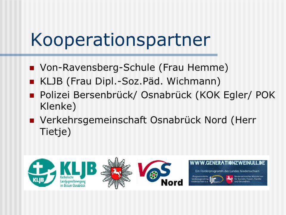 Kooperationspartner Von-Ravensberg-Schule (Frau Hemme) KLJB (Frau Dipl.-Soz.Päd.