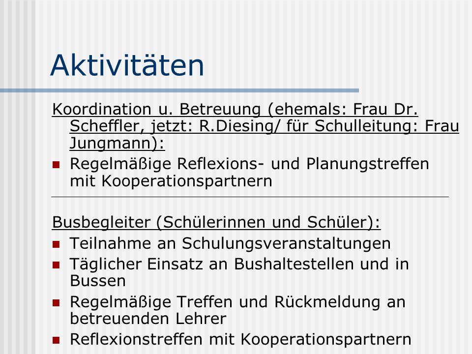Aktivitäten Koordination u. Betreuung (ehemals: Frau Dr. Scheffler, jetzt: R.Diesing/ für Schulleitung: Frau Jungmann): Regelmäßige Reflexions- und Pl
