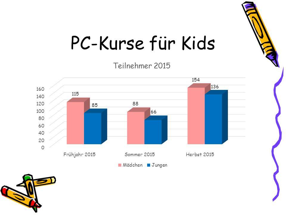 PC-Kurse für Kids