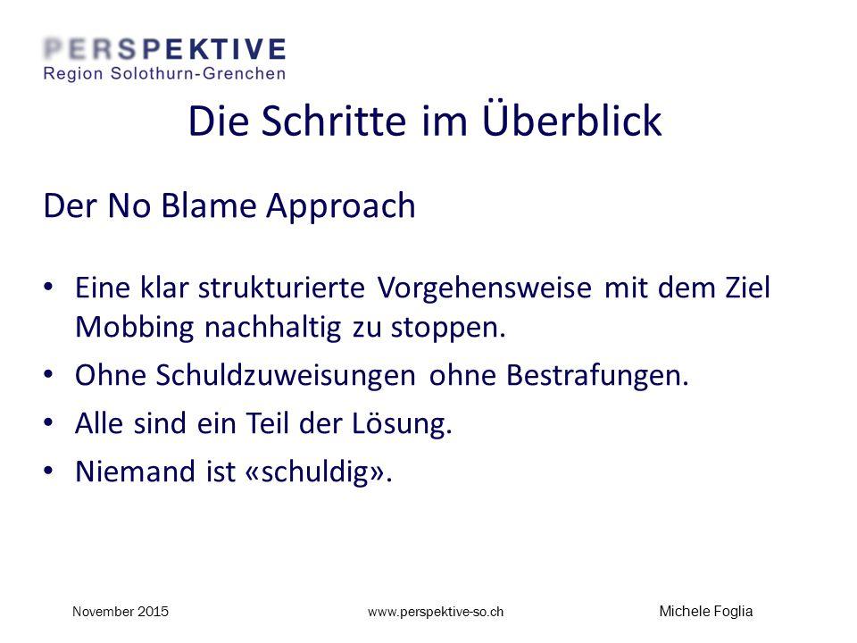 Die Schritte im Überblick Der No Blame Approach Eine klar strukturierte Vorgehensweise mit dem Ziel Mobbing nachhaltig zu stoppen.