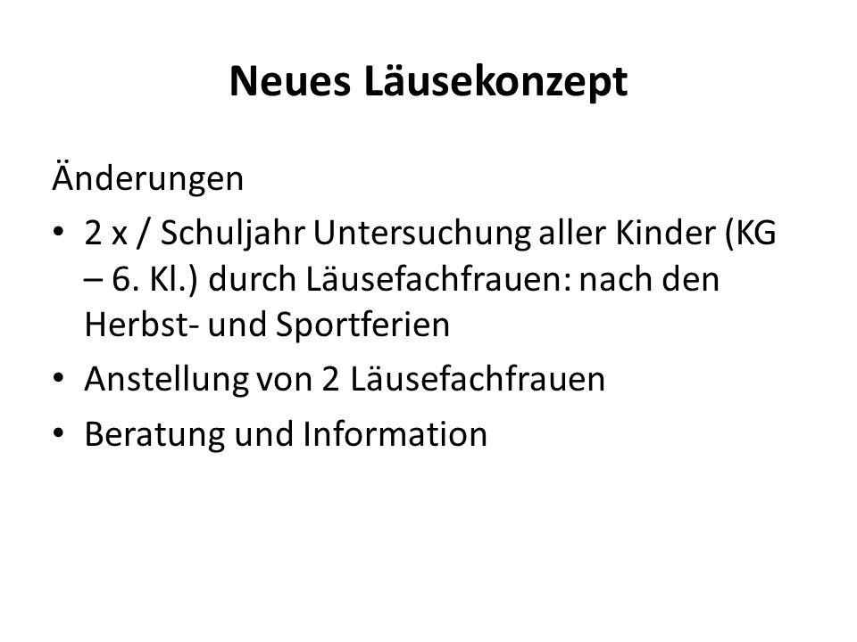 Neues Läusekonzept Änderungen 2 x / Schuljahr Untersuchung aller Kinder (KG – 6. Kl.) durch Läusefachfrauen: nach den Herbst- und Sportferien Anstellu
