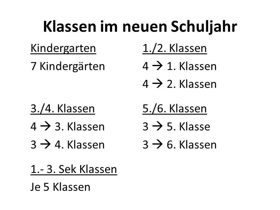 Klassen im neuen Schuljahr Kindergarten 1./2. Klassen 7 Kindergärten4  1.