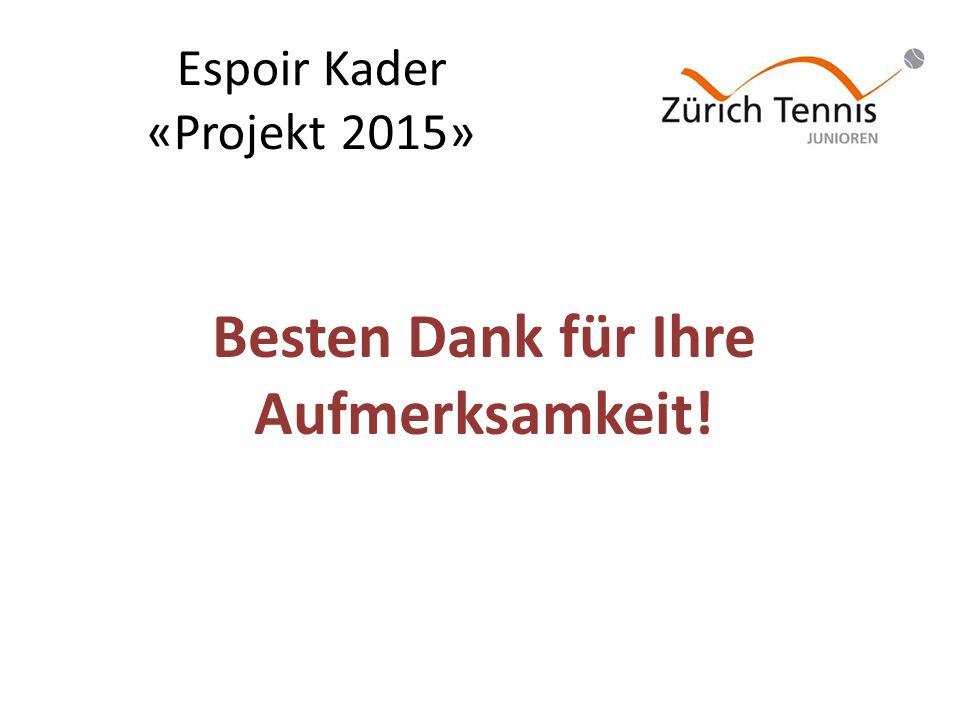 Espoir Kader «Projekt 2015» Besten Dank für Ihre Aufmerksamkeit!