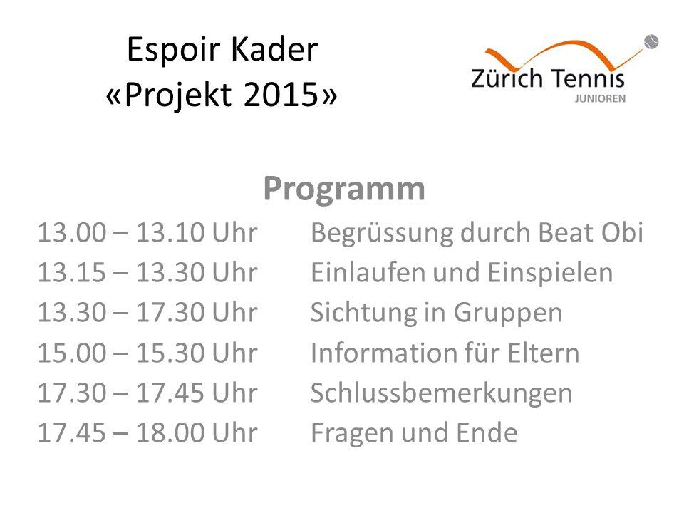 Espoir Kader «Projekt 2015» Who is who.