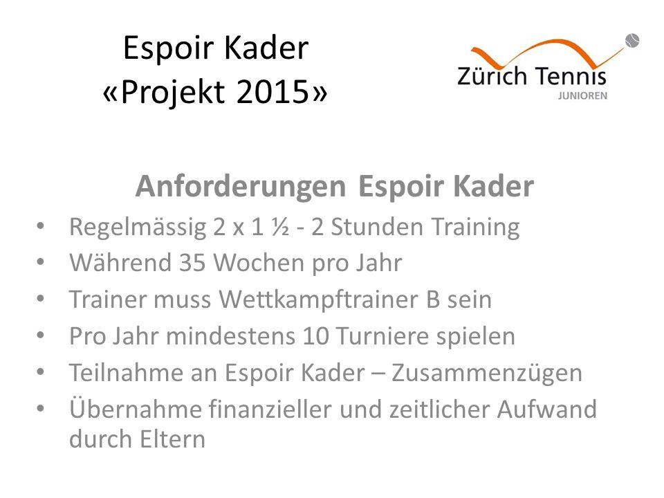 Espoir Kader «Projekt 2015» Unterstützung Kaderzusammenzüge sind für die TeilnehmerInnen kostenlos.