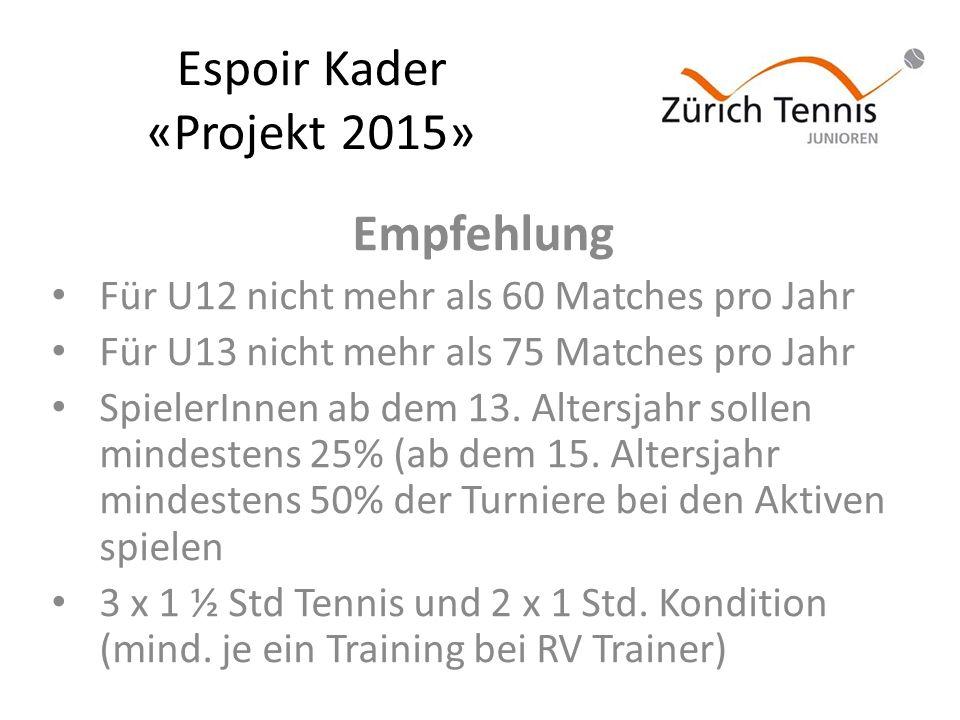 Espoir Kader «Projekt 2015» Empfehlung Für U12 nicht mehr als 60 Matches pro Jahr Für U13 nicht mehr als 75 Matches pro Jahr SpielerInnen ab dem 13.
