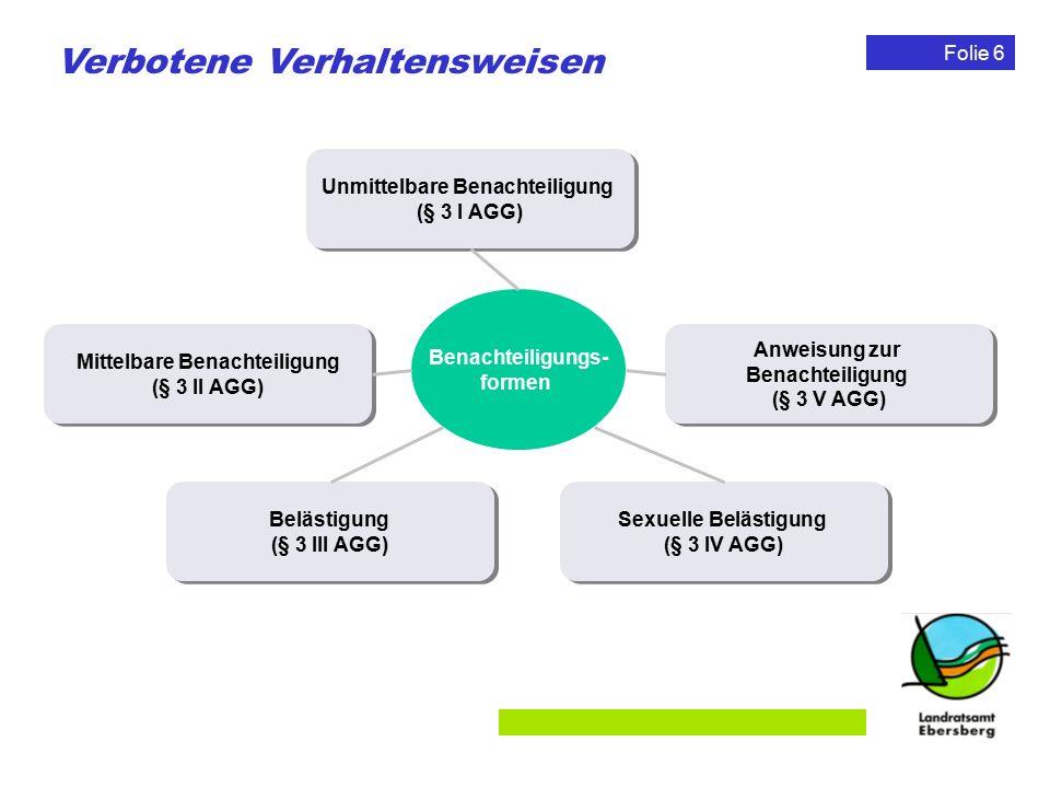 Folie 6 Verbotene Verhaltensweisen Unmittelbare Benachteiligung (§ 3 I AGG) Unmittelbare Benachteiligung (§ 3 I AGG) Mittelbare Benachteiligung (§ 3 I