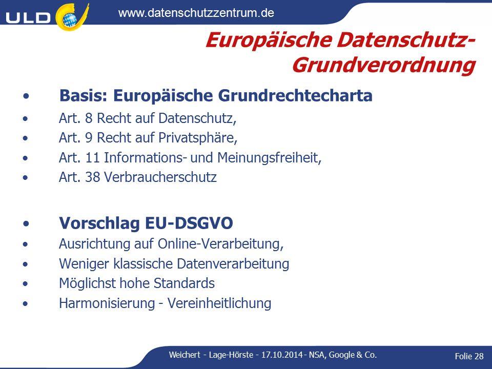 www.datenschutzzentrum.de Europäische Datenschutz- Grundverordnung Basis: Europäische Grundrechtecharta Art.