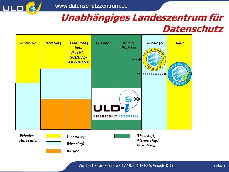 www.datenschutzzentrum.de Unabhängiges Landeszentrum für Datenschutz KontrolleBeratungAusbildung inkl.