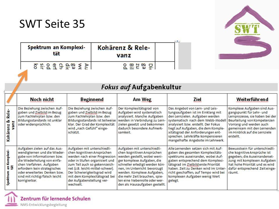 SWT Seite 35