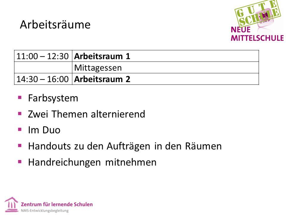 Arbeitsräume  Farbsystem  Zwei Themen alternierend  Im Duo  Handouts zu den Aufträgen in den Räumen  Handreichungen mitnehmen 11:00 – 12:30Arbeitsraum 1 Mittagessen 14:30 – 16:00Arbeitsraum 2