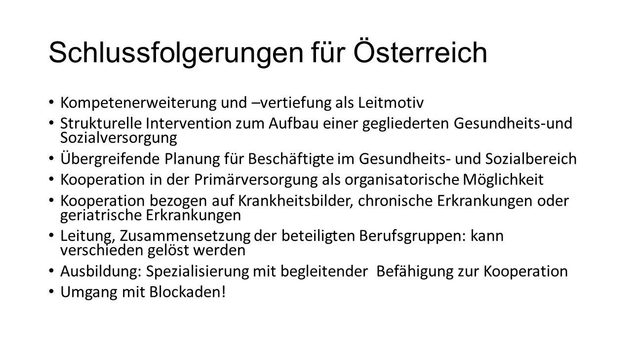 Schlussfolgerungen für Österreich Kompetenerweiterung und –vertiefung als Leitmotiv Strukturelle Intervention zum Aufbau einer gegliederten Gesundheits-und Sozialversorgung Übergreifende Planung für Beschäftigte im Gesundheits- und Sozialbereich Kooperation in der Primärversorgung als organisatorische Möglichkeit Kooperation bezogen auf Krankheitsbilder, chronische Erkrankungen oder geriatrische Erkrankungen Leitung, Zusammensetzung der beteiligten Berufsgruppen: kann verschieden gelöst werden Ausbildung: Spezialisierung mit begleitender Befähigung zur Kooperation Umgang mit Blockaden!