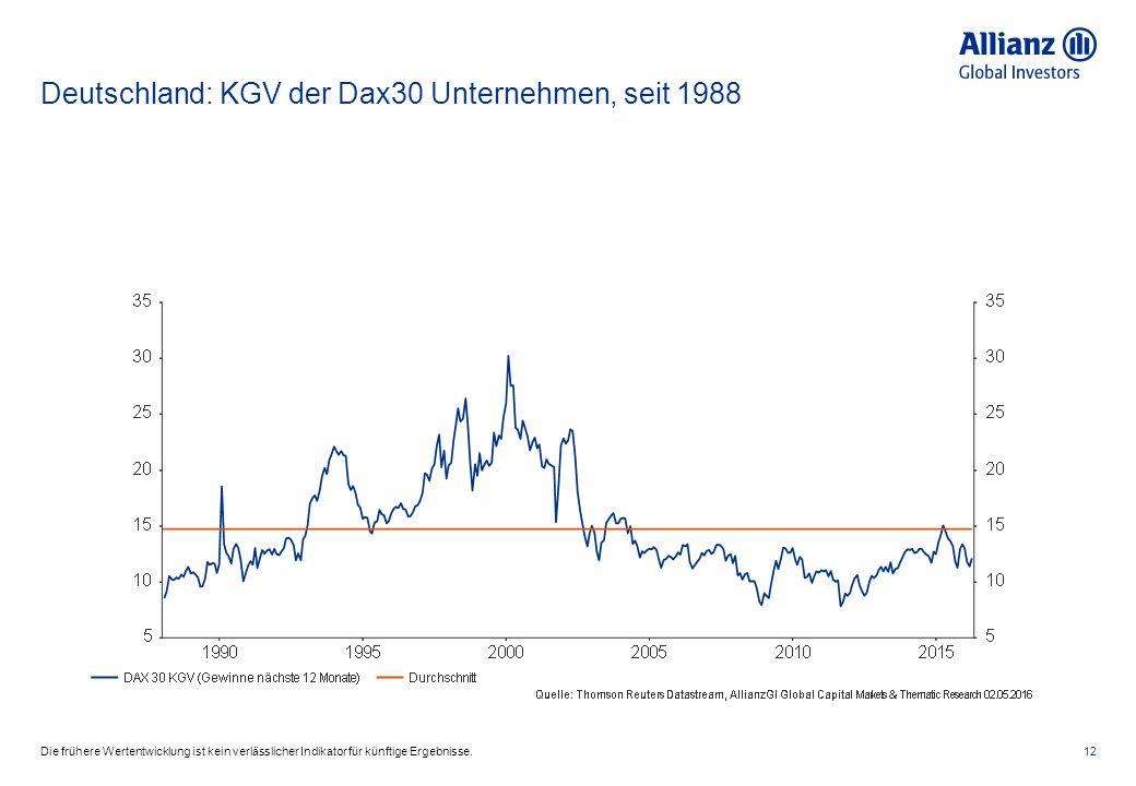 Deutschland: KGV der Dax30 Unternehmen, seit 1988 12Die frühere Wertentwicklung ist kein verlässlicher Indikator für künftige Ergebnisse.