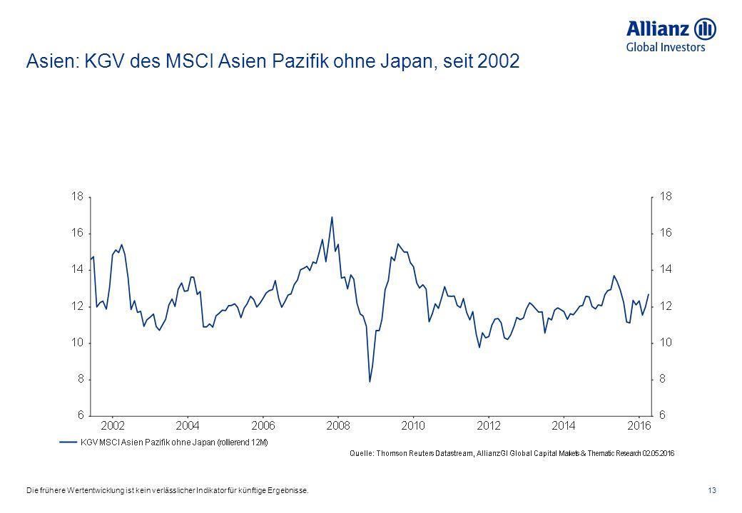 Asien: KGV des MSCI Asien Pazifik ohne Japan, seit 2002 13Die frühere Wertentwicklung ist kein verlässlicher Indikator für künftige Ergebnisse.