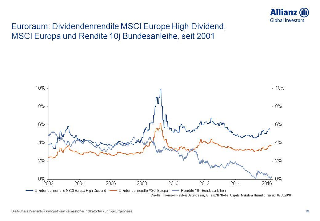 Euroraum: Dividendenrendite MSCI Europe High Dividend, MSCI Europa und Rendite 10j Bundesanleihe, seit 2001 16Die frühere Wertentwicklung ist kein verlässlicher Indikator für künftige Ergebnisse.