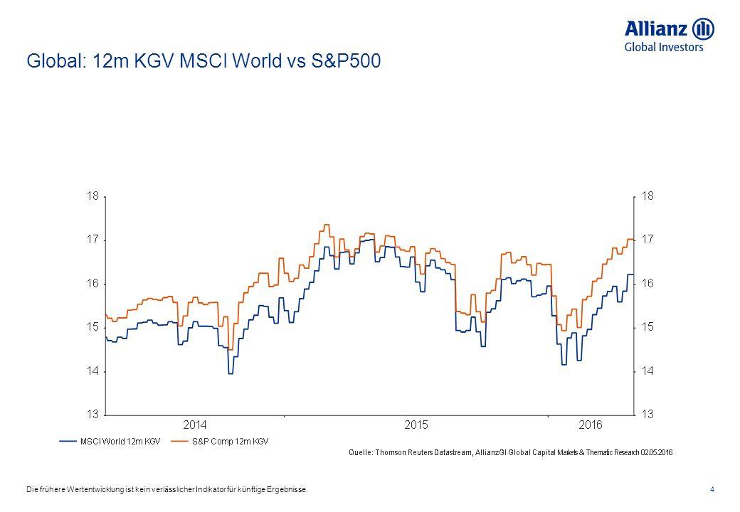 Global: 12m KGV MSCI World vs S&P500 4Die frühere Wertentwicklung ist kein verlässlicher Indikator für künftige Ergebnisse.