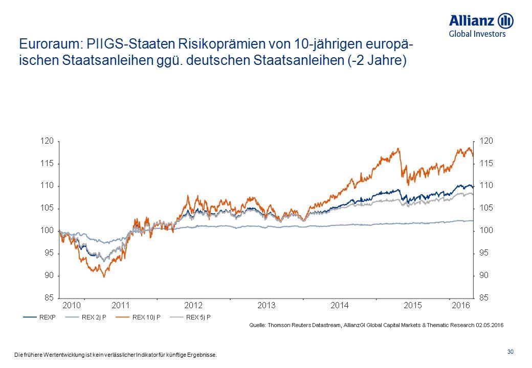 Euroraum: PIIGS-Staaten Risikoprämien von 10-jährigen europä- ischen Staatsanleihen ggü. deutschen Staatsanleihen (-2 Jahre) 30 Die frühere Wertentwic