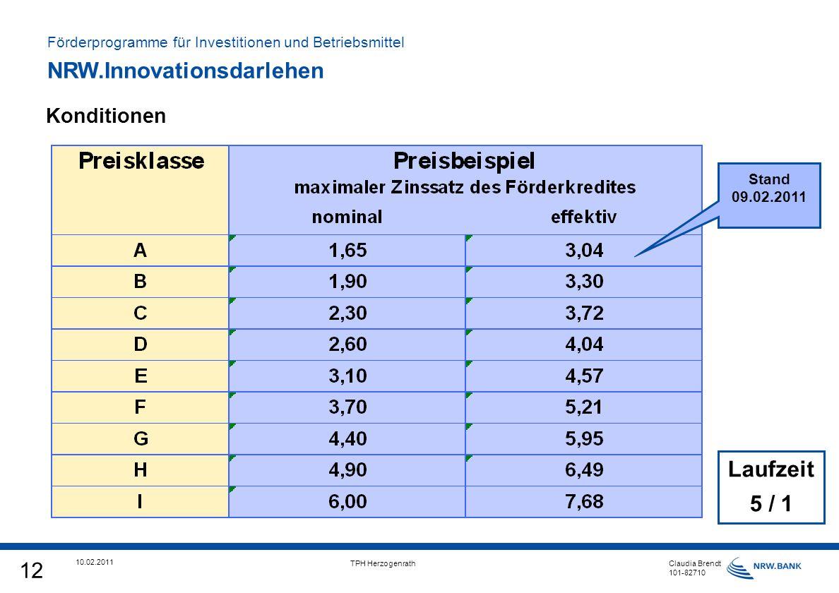 12 10.02.2011 TPH Herzogenrath Claudia Brendt 101-82710 Laufzeit 5 / 1 Stand 09.02.2011 Konditionen Förderprogramme für Investitionen und Betriebsmittel NRW.Innovationsdarlehen