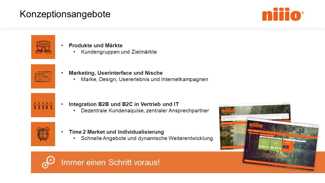 Softwareentwicklung Alles aus einer Hand Konzeption, Projektmanagement, Entwicklung Mobile first – niiio immer und überall.