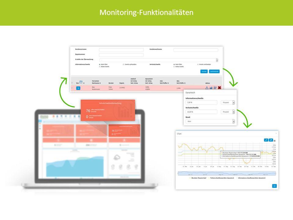 Monitoring-Funktionalitäten