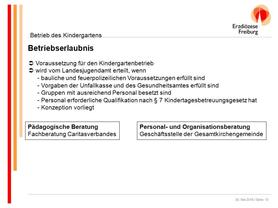 30. Mai 2016 / Seite: 10 Betriebserlaubnis  Voraussetzung für den Kindergartenbetrieb  wird vom Landesjugendamt erteilt, wenn - bauliche und feuerpo