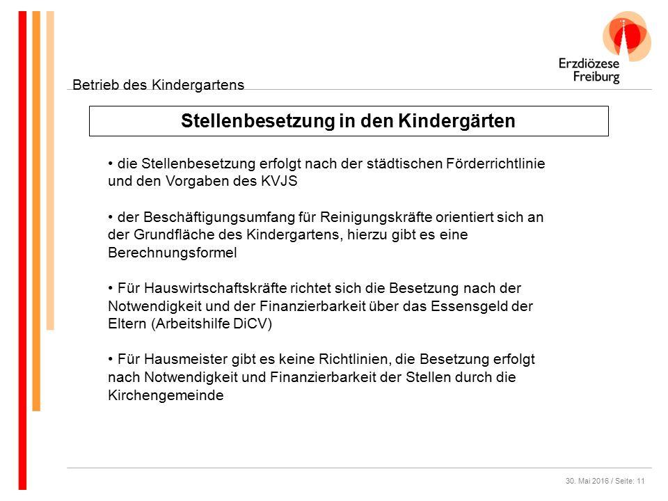 30. Mai 2016 / Seite: 11 Stellenbesetzung in den Kindergärten Betrieb des Kindergartens die Stellenbesetzung erfolgt nach der städtischen Förderrichtl