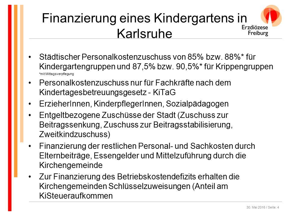 30. Mai 2016 / Seite: 4 Finanzierung eines Kindergartens in Karlsruhe Städtischer Personalkostenzuschuss von 85% bzw. 88%* für Kindergartengruppen und