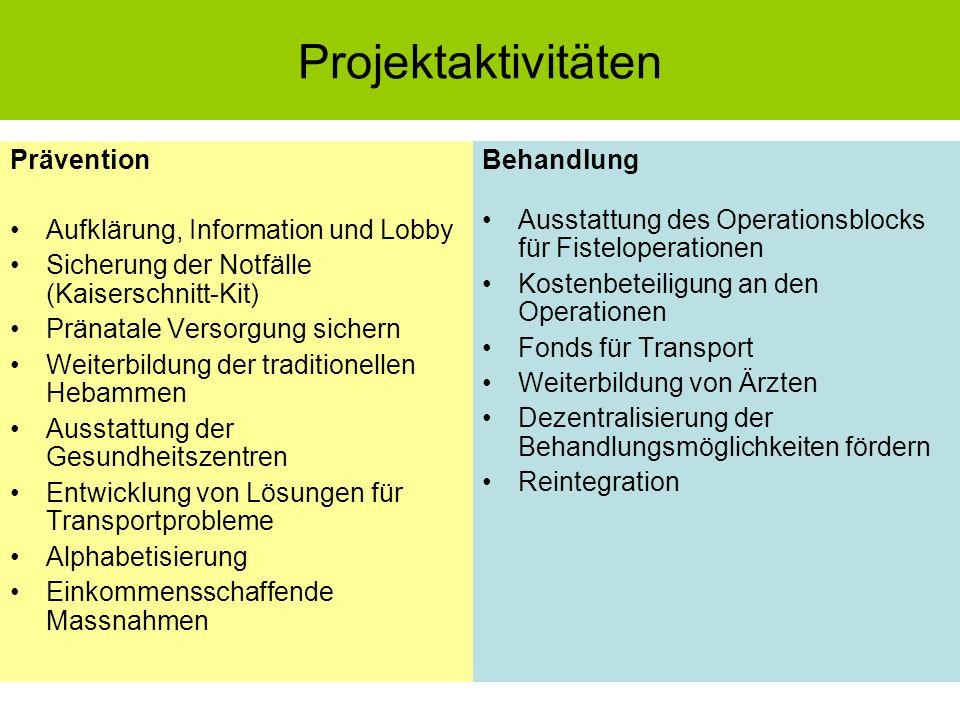 Projektaktivitäten Prävention Aufklärung, Information und Lobby Sicherung der Notfälle (Kaiserschnitt-Kit) Pränatale Versorgung sichern Weiterbildung