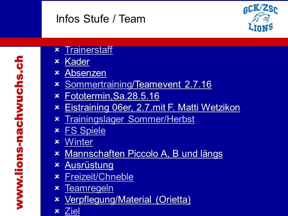 Traktanden Infos Stufe / Team  Trainerstaff Trainerstaff  Kader  Absenzen  Sommertraining/Teamevent 2.7.16 Sommertraining  Fototermin,Sa.28.5.16  Eistraining 06er, 2.7.mit F.