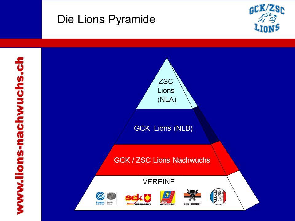 Traktanden Die Lions Pyramide GCK Lions (NLB) GCK / ZSC Lions Nachwuchs ZSC Lions (NLA) VEREINE