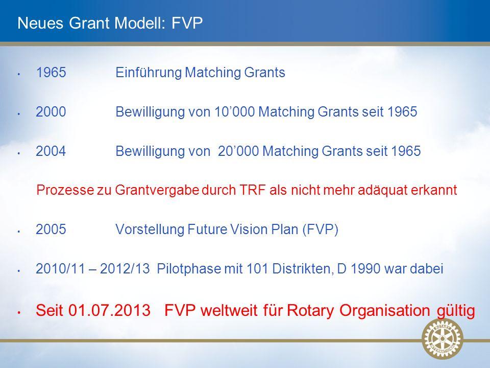 Neues Grant Modell: FVP 1965Einführung Matching Grants 2000Bewilligung von 10'000 Matching Grants seit 1965 2004Bewilligung von 20'000 Matching Grants seit 1965 Prozesse zu Grantvergabe durch TRF als nicht mehr adäquat erkannt 2005Vorstellung Future Vision Plan (FVP) 2010/11 – 2012/13 Pilotphase mit 101 Distrikten, D 1990 war dabei Seit 01.07.2013 FVP weltweit für Rotary Organisation gültig