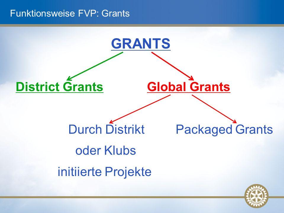 Funktionsweise FVP: Grants GRANTS District Grants Global Grants Durch Distrikt Packaged Grants oder Klubs initiierte Projekte