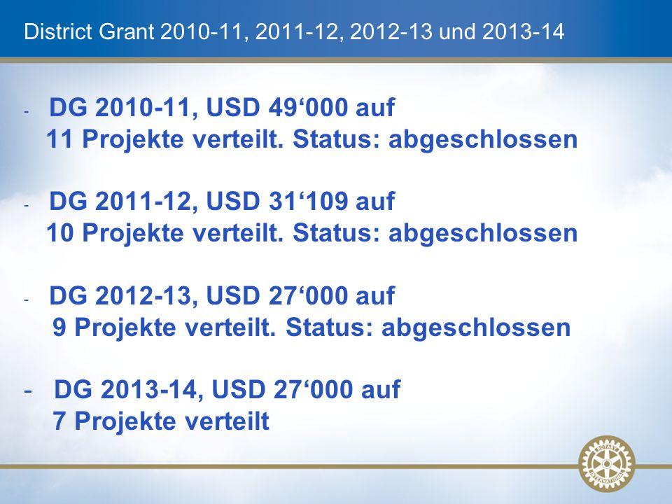 District Grant 2010-11, 2011-12, 2012-13 und 2013-14 - DG 2010-11, USD 49'000 auf 11 Projekte verteilt.