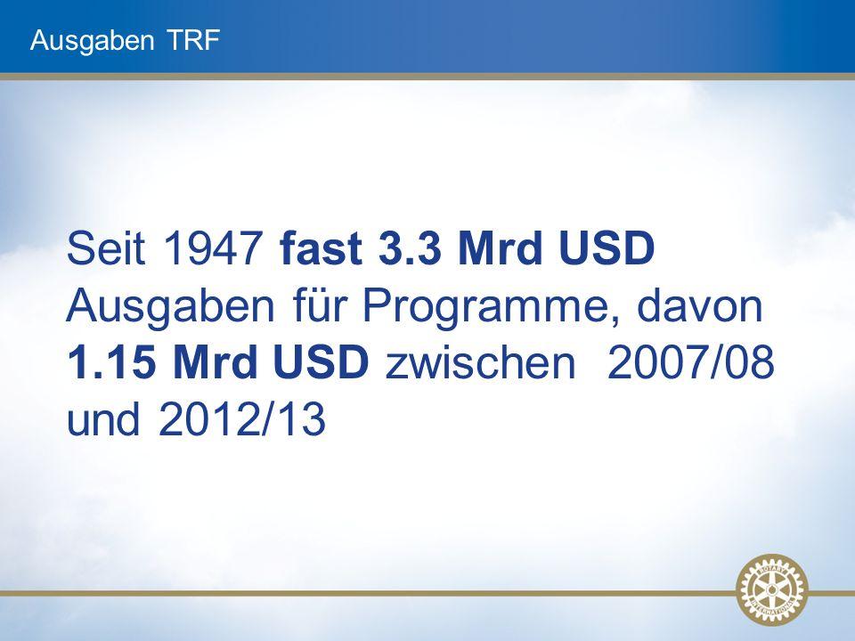 Ausgaben TRF Seit 1947 fast 3.3 Mrd USD Ausgaben für Programme, davon 1.15 Mrd USD zwischen 2007/08 und 2012/13