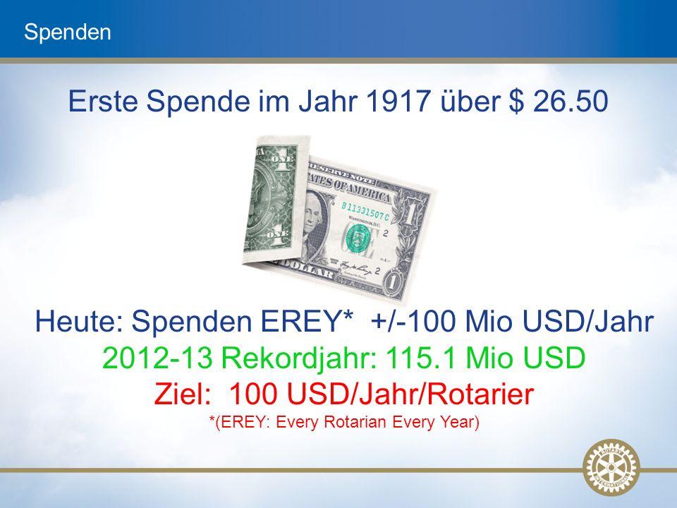 Spenden Erste Spende im Jahr 1917 über $ 26.50 Heute: Spenden EREY* +/-100 Mio USD/Jahr 2012-13 Rekordjahr: 115.1 Mio USD Ziel: 100 USD/Jahr/Rotarier *(EREY: Every Rotarian Every Year)
