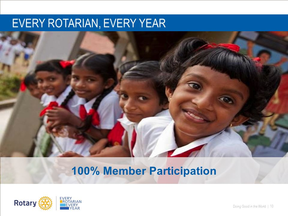 Doing Good in the World   10 EVERY ROTARIAN, EVERY YEAR 100% Member Participation