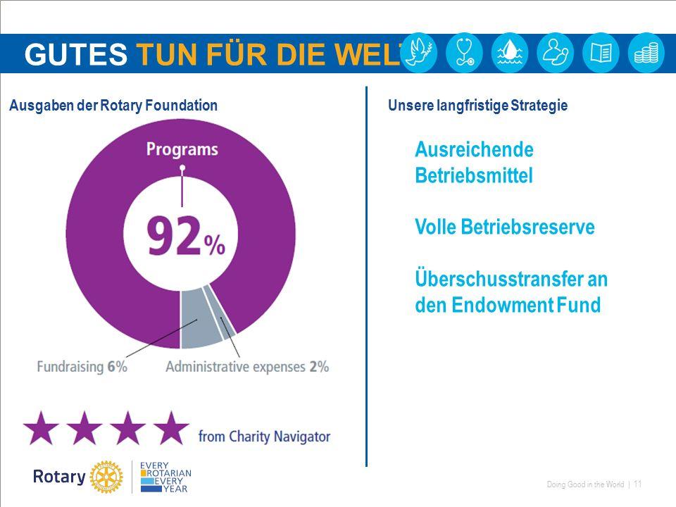 Doing Good in the World | 11 GUTES TUN FÜR DIE WELT Ausreichende Betriebsmittel Volle Betriebsreserve Überschusstransfer an den Endowment Fund Unsere langfristige Strategie Ausgaben der Rotary Foundation