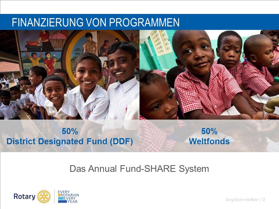 Doing Good in the World   12 FINANZIERUNG VON PROGRAMMEN Das Annual Fund-SHARE System 50% Weltfonds 50% District Designated Fund (DDF)