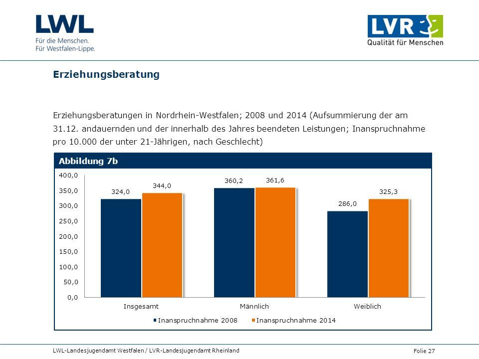 Erziehungsberatung Erziehungsberatungen in Nordrhein-Westfalen; 2008 und 2014 (Aufsummierung der am 31.12.