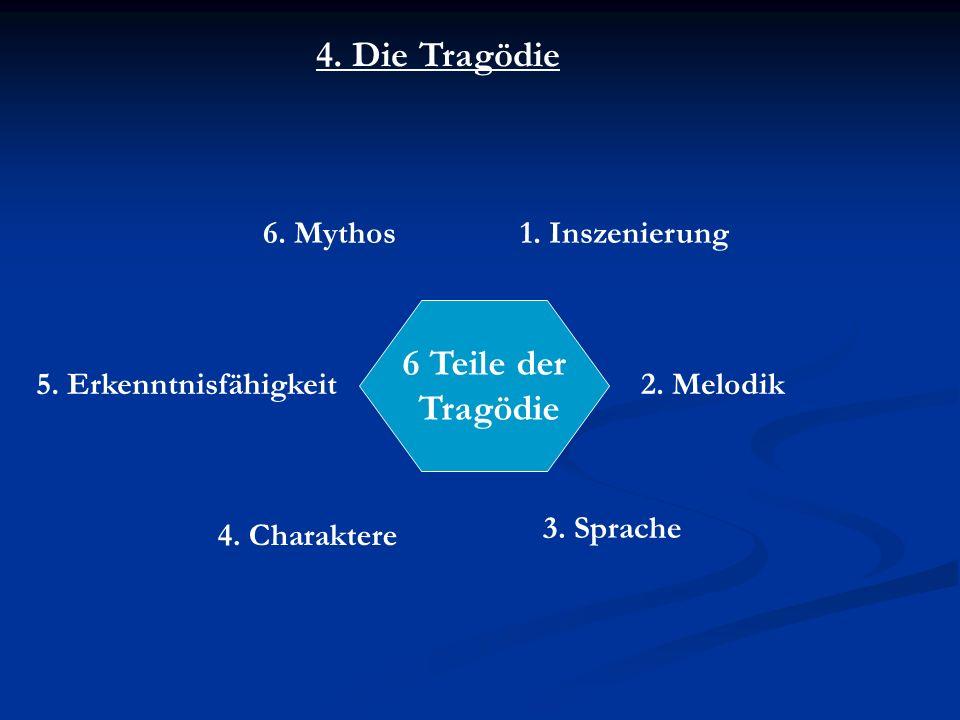 4. Die Tragödie 6 Teile der Tragödie 1. Inszenierung 5.