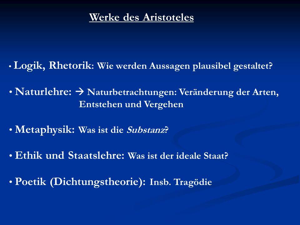 Werke des Aristoteles Logik, Rhetorik : Wie werden Aussagen plausibel gestaltet.