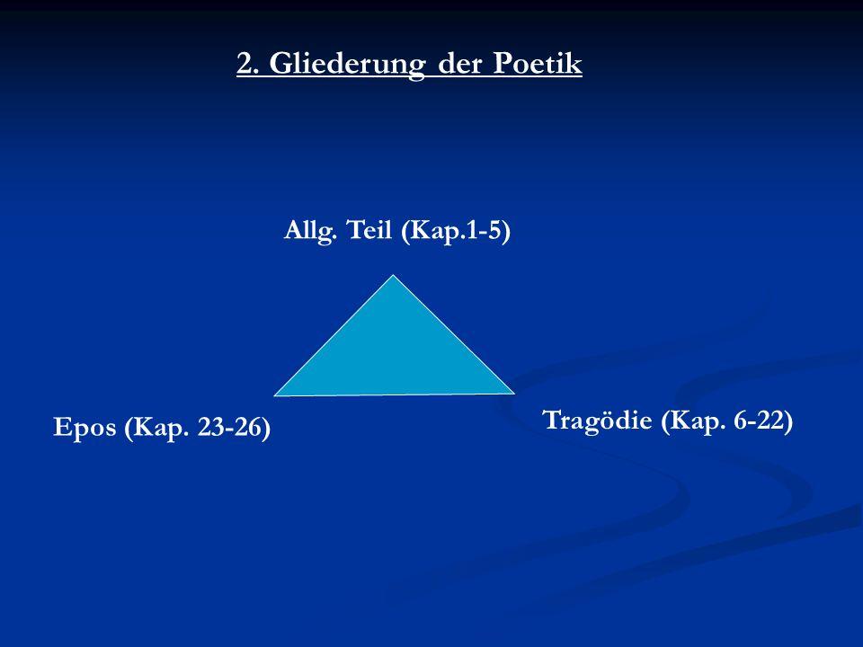 2. Gliederung der Poetik Allg. Teil (Kap.1-5) Tragödie (Kap. 6-22) Epos (Kap. 23-26)