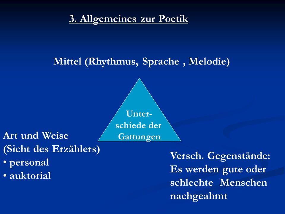 Unter- schiede der Gattungen Mittel (Rhythmus, Sprache, Melodie) Art und Weise (Sicht des Erzählers) personal auktorial Versch.