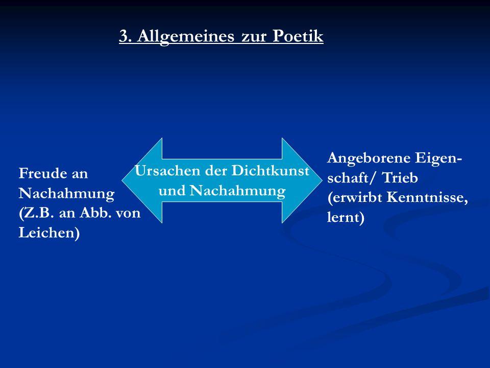 3. Allgemeines zur Poetik Ursachen der Dichtkunst und Nachahmung Angeborene Eigen- schaft/ Trieb (erwirbt Kenntnisse, lernt) Freude an Nachahmung (Z.B