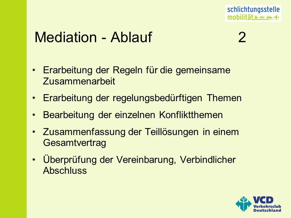 Mediation - Ablauf2 Erarbeitung der Regeln für die gemeinsame Zusammenarbeit Erarbeitung der regelungsbedürftigen Themen Bearbeitung der einzelnen Konfliktthemen Zusammenfassung der Teillösungen in einem Gesamtvertrag Überprüfung der Vereinbarung, Verbindlicher Abschluss