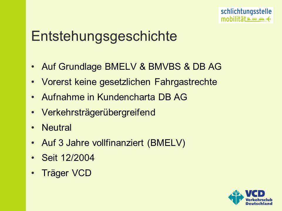 Entstehungsgeschichte Auf Grundlage BMELV & BMVBS & DB AG Vorerst keine gesetzlichen Fahrgastrechte Aufnahme in Kundencharta DB AG Verkehrsträgerübergreifend Neutral Auf 3 Jahre vollfinanziert (BMELV) Seit 12/2004 Träger VCD