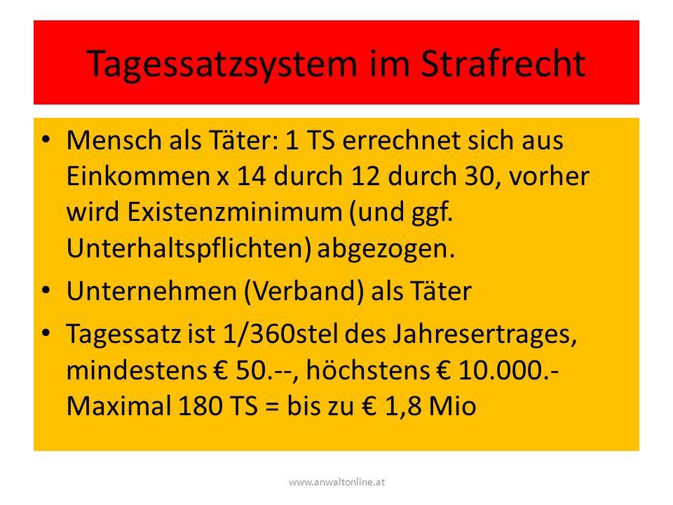 Tagessatzsystem im Strafrecht Mensch als Täter: 1 TS errechnet sich aus Einkommen x 14 durch 12 durch 30, vorher wird Existenzminimum (und ggf. Unterh